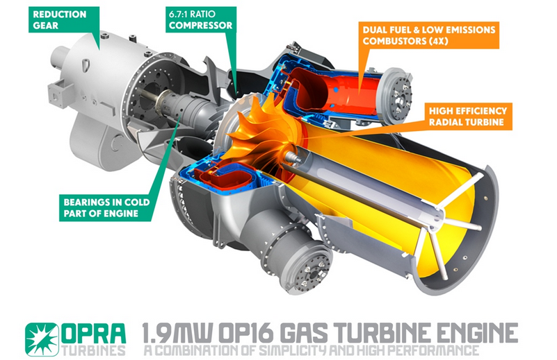 How Can Natural Gas Be Used